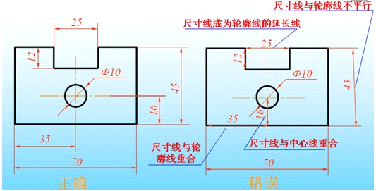 机械图纸CAD标注的原则