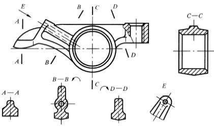 剖切位置与CAD断面图的标注