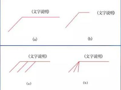 CAD建筑施工图绘制-基础知识