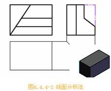 CAD机械制图中线面分析法的使用