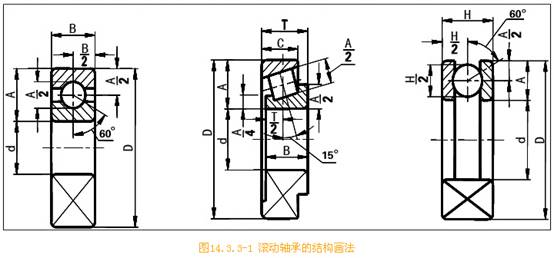 CAD机械制图常识之画装配图的步骤