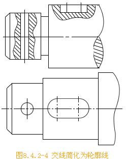 CAD机械制图常识之规定画法