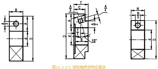 CAD机械制图常识之滚动轴承画法