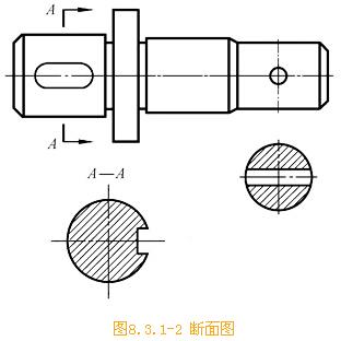 CAD机械制图常识之断面