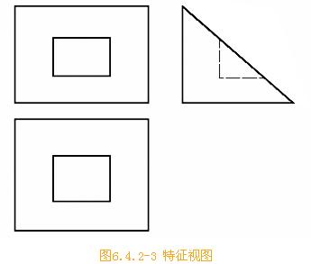 CAD机械制图常识之读图要点
