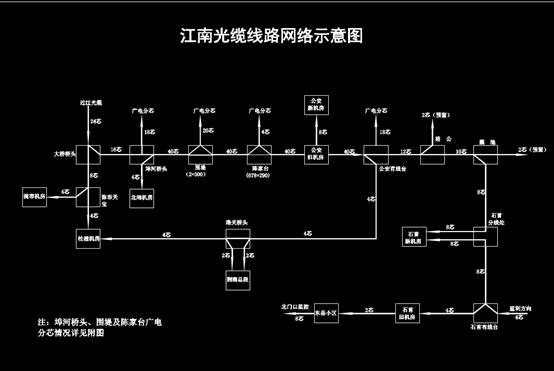 CAD路灯照明箱电气工程系统图