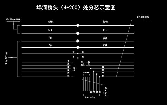 水龙头电柜的CAD施工图