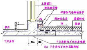 CAD设计施工图的技巧汇总(三)