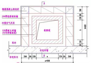 CAD设计施工图的技巧汇总(一)