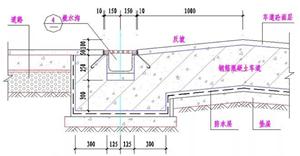 CAD设计施工图的技巧汇总(八)