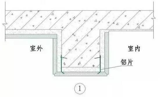 CAD施工图图解(二)