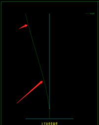 CAD建筑图纸中框架核心筒的设计步骤