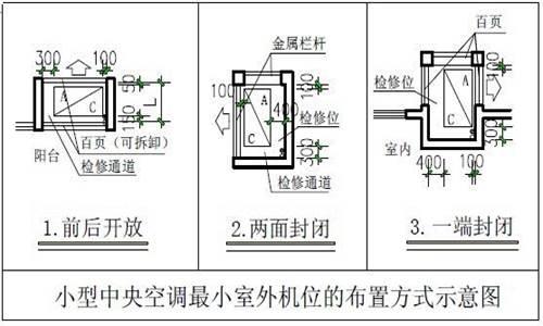 CAD绘制空调机和飘窗技巧