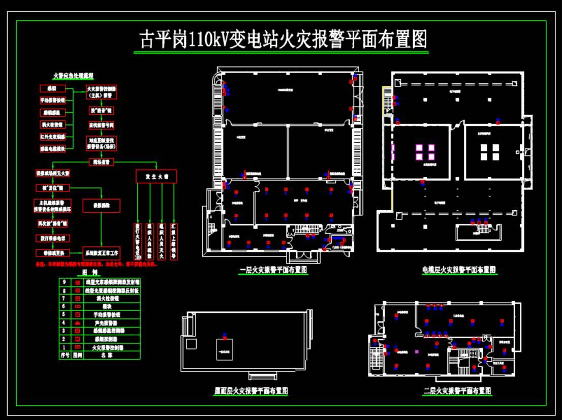 CAD电气工程制图-变电站火灾报警平面布置图