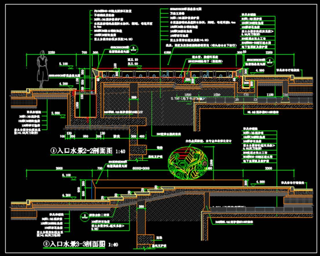 园林景观CAD景观素材之入口水景详图
