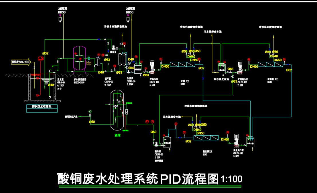 全套电镀废水处理工程工艺流程CAD图纸