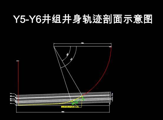 CAD结构设计图之定向井井身轨迹剖面及套管下深示意图