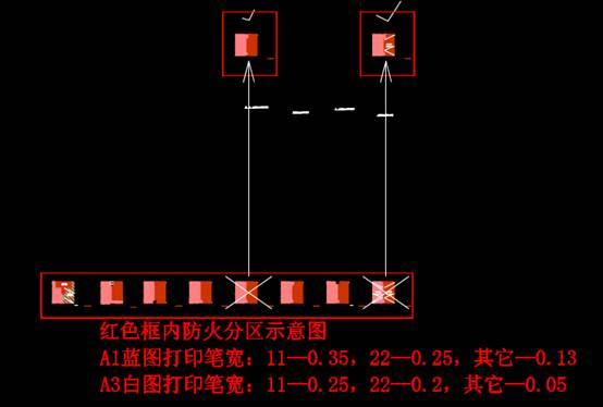 CAD平面室内图中防火分区示意图