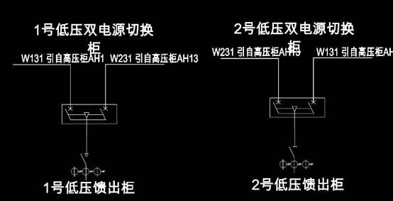 低压双电源CAD机械设计图纸