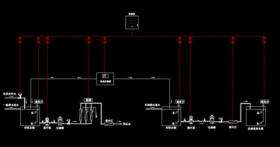 京东方艺的机械设计CAD流程图