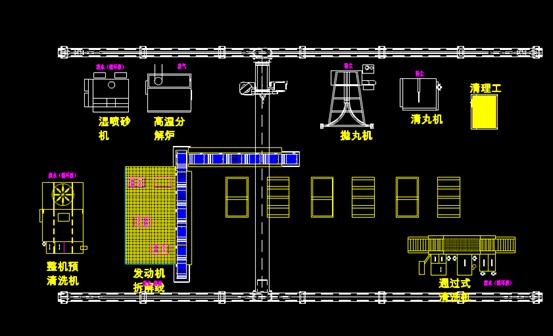 CAD设计方案图纸-制造车间分布图