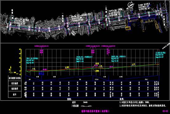 道路设计CAD图纸之总体布置