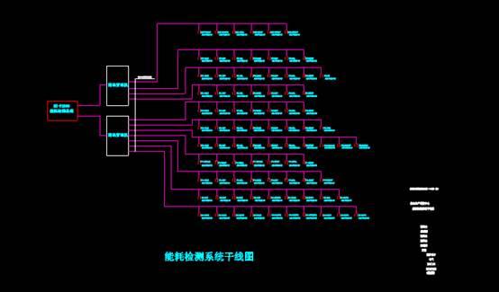 电子电工CAD图纸之能源监测系统