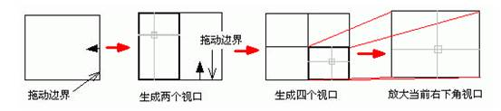 建筑CAD视口如何控制