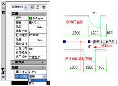 国产CAD建筑门窗与尺寸标注的关联