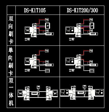 机械电子CAD图纸之系列接线图