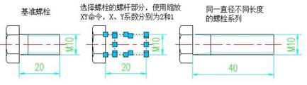 机械CAD制图初学入门之缩放XY