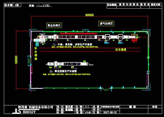 机械CAD软件设计方案之一体板生产线布局图