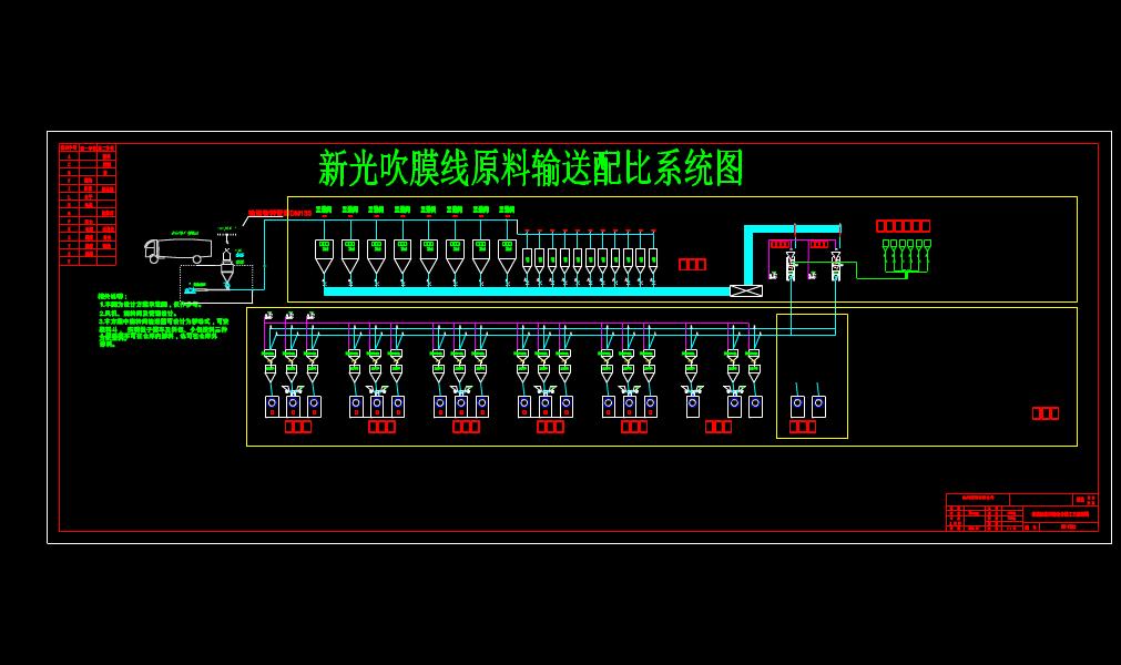 机械CAD软件设计方案之吹膜线系统图