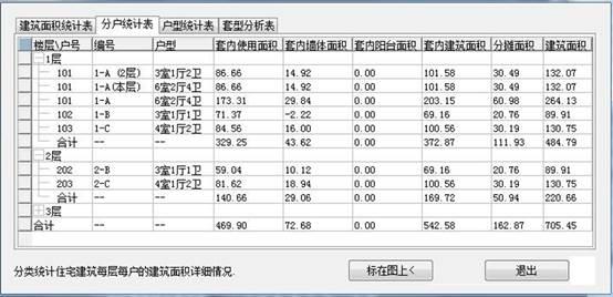 CAD建筑设计中的面积统计功能介绍