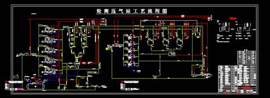 机械CAD软件设计方案之轮南压气站流程图