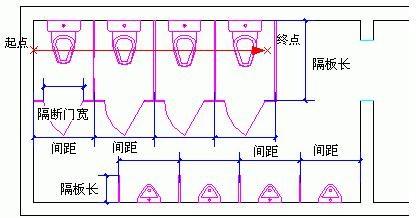 CAD建筑软件中的卫生隔断功能