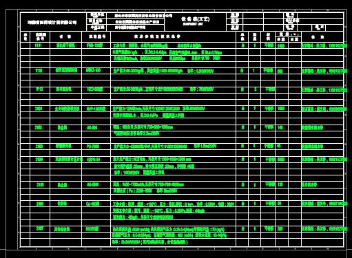 机械CAD图纸下载之未来家园设备一览表