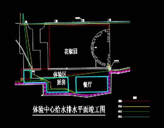 体验中心竣工的给排水CAD图纸