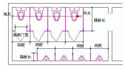 怎么把CAD图纸中的空间进行隔断