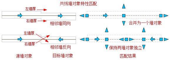 墙的夹点编辑教程之墙的特性匹配