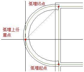 如何自学CAD制图中绘制墙体的命令交互功能