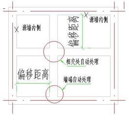 CAD建筑软件教程之净距偏移