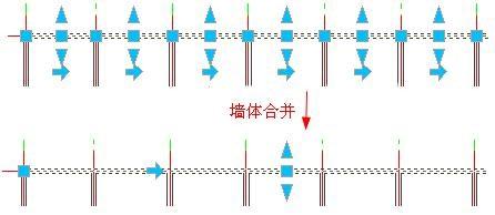 如何自学CAD制图中的墙体合并功能