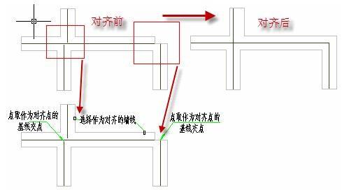 建筑设计中的基线对齐(JXDQ)功能