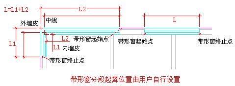 建筑CAD制图门窗教程之带形窗对话框控件说明