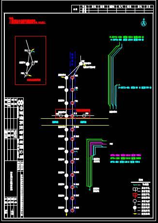 CAD快速查看建筑图的方法