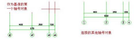 如何使用CAD中的轴号连接功能