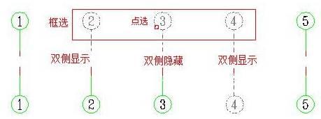 CAD常用命令的操作实例