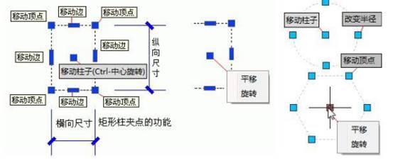 如何使用CAD中柱子的夹点定义功能