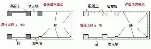 如何使用CAD中柱子与墙的连接方式